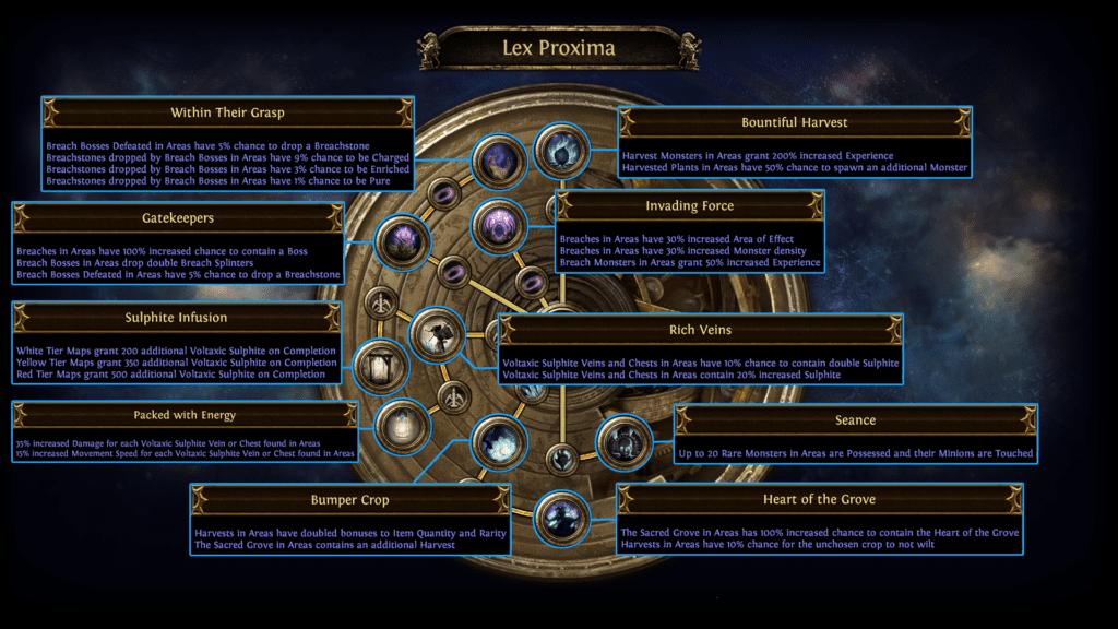 Lex Proxima Passive Skills Tree