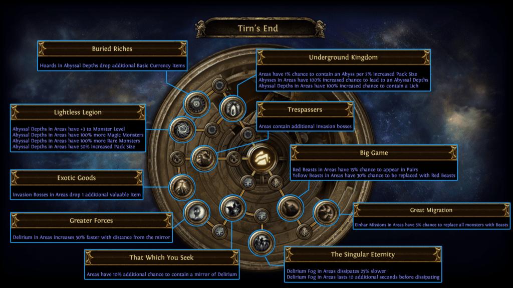 Tirn's End Passive Skills Tree