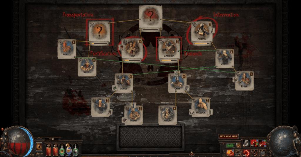 Immortal Syndicate Investigation board