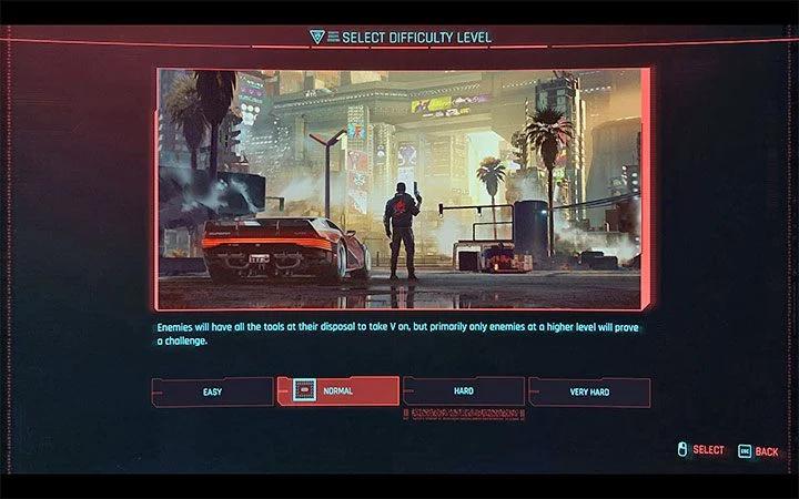Cyberpunk 2077 Difficulties